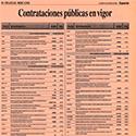 EXPANCSON -TABLA DE CONTRATACIONES PUBLICAS EN VIGOR-000108