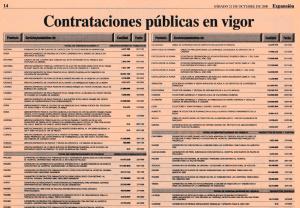 EXPANCSON -TABLA DE CONTRATACIONES PUBLICAS EN VIGOR-001021