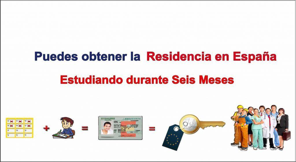 Permiso de residencia en España Por Estudios